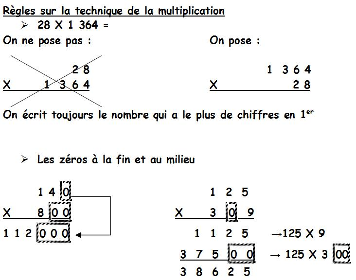 La multiplication for Table de multiplication cm2